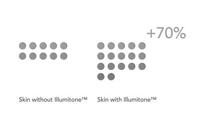 Piz Buin Tan Intensifying SPF30 Sun Lotion (150ml) Pharmhealth Pharmacy